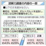まともな学力を持っている日本人は、少数派。日本人の学力のピークは高校3年生