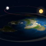 俺は丸い地平線をこの眼で一度も見たことがない。地球は実際は平たい。